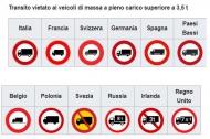 Segnaletica di Divieto di transito a veicoli con peso maggiore di 3,5t in vigore nei vari paesi europei